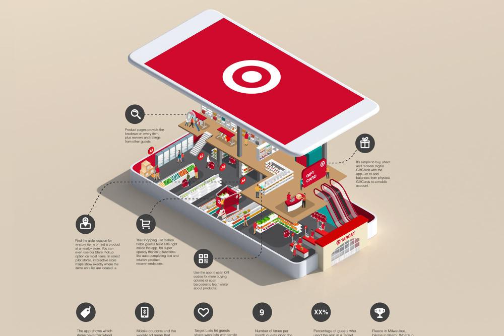 Jing Zhang Target app ad